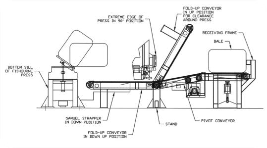 BLC-60F Bale Lift Conveyor